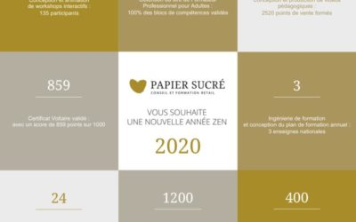 Bilan 2019 et voeux 2020